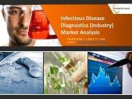 Infectious Disease Diagnostics (Industry) Market Analysis & Forecast