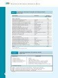 investimentos reestruturação - Page 4