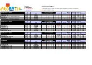 Scheda PDF - Alisei