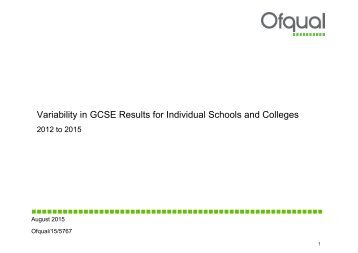 Variability in GCSE Results for Individual Schools and Colleges