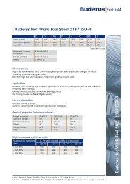 l 2367 ISO-B - Buderus Edelstahl GmbH