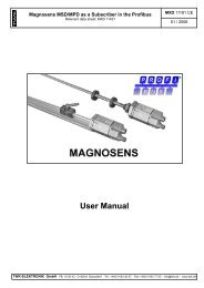 User Manual - TWK-ELEKTRONIK GmbH