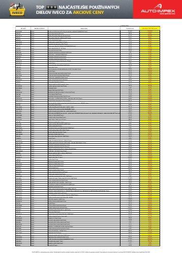 Akciová TOP 300 cena 153,0 € 9,9 € 20,6 € 8,8 € 2,7 ... - AUTO-IMPEX