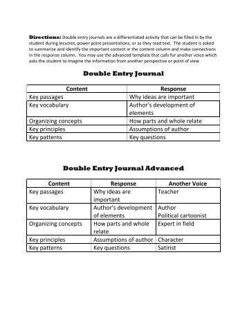 vocab journal template - Roho.4senses.co