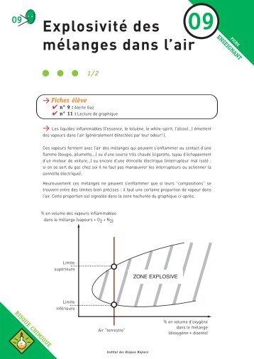 3 CHIMIQUE fiche enseignant (Page 14) - Institut des risques majeurs