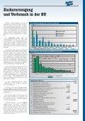 Zucker- Markt Zucker - VSZ - Page 3