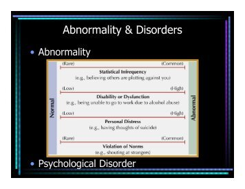 Abnormality & Disorders