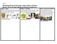 Identifying Rhetorical Strategies Logos Pathos and Ethos
