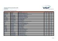 liste mit Zahlen 2009 - WM AG
