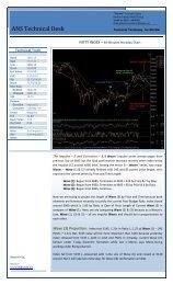 Daily Tech_08032010 - ANS Pvt. Ltd.