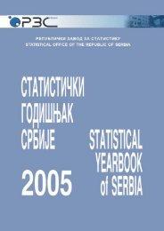 Godisnjak 2005 - Републички завод за статистику