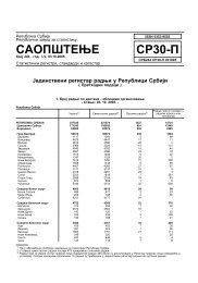 САОПШТЕЊЕ СР30-П - Републички завод за статистику