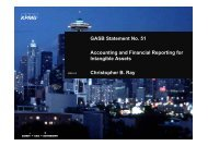 Accounting and Financial Reporting for Intangible Assets Christopher B Ray
