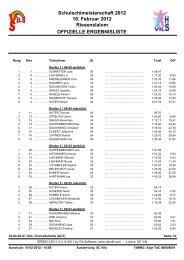 Ergebnisliste Schülermeisterschaften Alpin