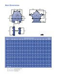ZPP Double Suction Pumps - Page 3