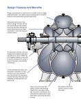 ZPP Double Suction Pumps - Page 6