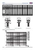 závitový samočinný regulátor diferenčního tlaku s omezovačem ... - Page 6