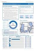 SUDAN - Page 5