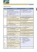 2011 Men in Sheds: Building Communities - DC Conferences - Page 5