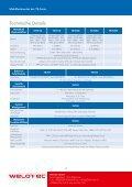 Technische Details Konfigurationswerkzeuge Verbindungsüberprüfung - Page 2