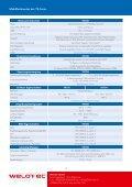 Technische Details Konfigurationswerkzeuge Verbindungsüberprüfung - Page 3