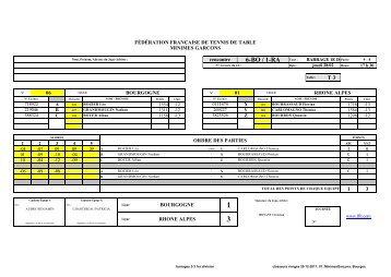 Listing jat 1 ligue de paris de tennis - Ligue de bretagne de tennis de table ...