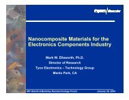 Nanocomposite Materials for the Electronics Components Industry