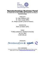 Nanotechnology Business Panel
