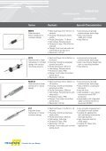 Linear Sensors - Page 2