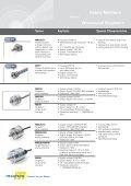Angle Sensors - Page 2