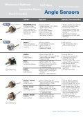 Angle Sensors - Page 3