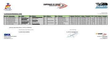 CLASI Clas. IFICACION PROVISIONAL 1 HORA ... - Circuito de Jerez