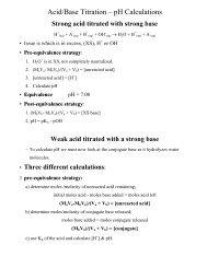Acid/Base Titration – pH Calculations