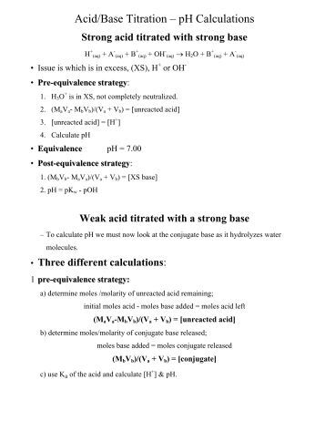 15 Types of Titration