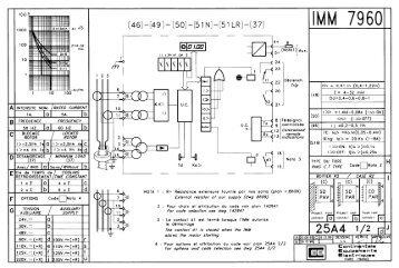 RMSD 7912 Bestillingsskjema