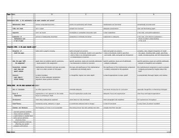Burke Paper Rubric [pdf] - Transition Mathematics Project