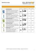 ELEFANT Reinigungs- und Pflegemittel.pdf - Seite 5
