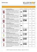 ELEFANT Reinigungs- und Pflegemittel.pdf - Seite 6