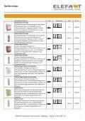 ELEFANT Reinigungs- und Pflegemittel.pdf - Seite 7