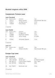 Risultati stagione velica 2006 Campionato Ticinese Laser Europa Cup Laser