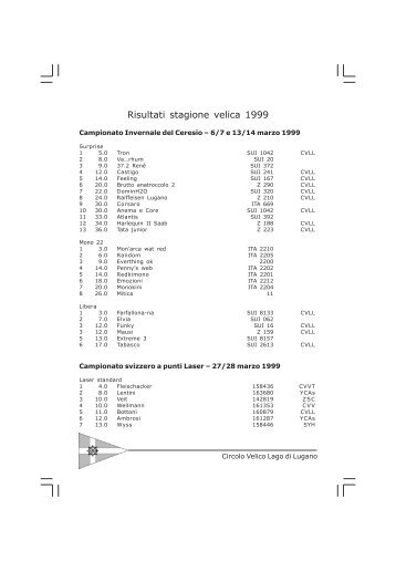 Risultati stagione velica 1999