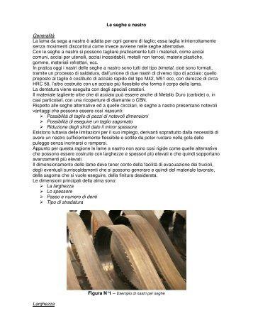 Le seghe a nastro.pdf - Brunetti utensileria