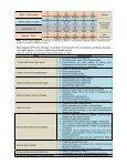 Le seghe a nastro.pdf - Brunetti utensileria - Page 6