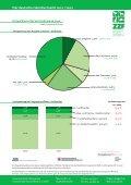Der deutsche Heimtiermarkt 2011 / 2012 - ZZF - Seite 4