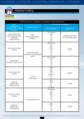 General Description GENERAL DESCRIPTION - Page 7