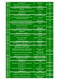 ranking-gimnazjow-wyniki-z-matematyki-109780 - WM.pl - Page 2