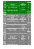 ranking-gimnazjow-wyniki-z-matematyki-109780 - WM.pl - Page 3