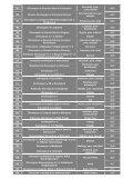 ranking-gimnazjow-wyniki-z-matematyki-109780 - WM.pl - Page 4