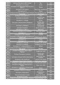 ranking-gimnazjow-wyniki-z-matematyki-109780 - WM.pl - Page 5