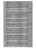 ranking-gimnazjow-wyniki-z-matematyki-109780 - WM.pl - Page 7